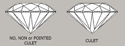 Antique Diamonds - Michael Goldstein (3/4)