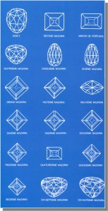 Mazarin Diamond Collection