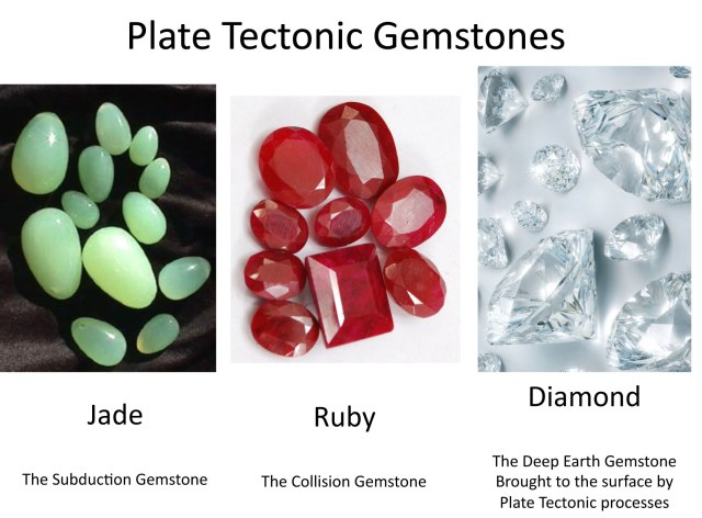 Plate Tectonic Gemstones