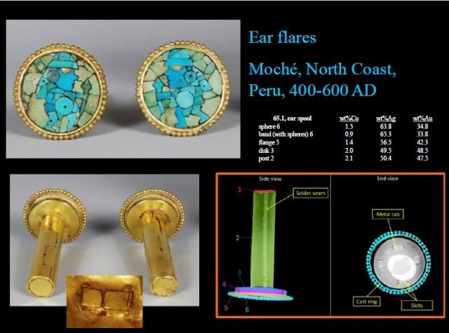 earflares