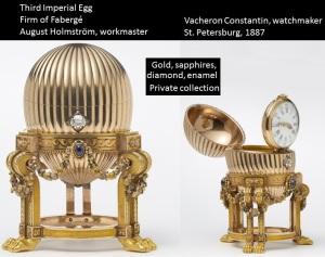 Presentation Fabergé 3rd Egg